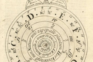 66/1779   Blankenburg, Q. van.