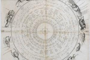 70/5611   [Occultism]. Zodiaque chronologique et mythologique.