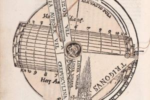 75/2107   [Astronomy]. Apianus, P.